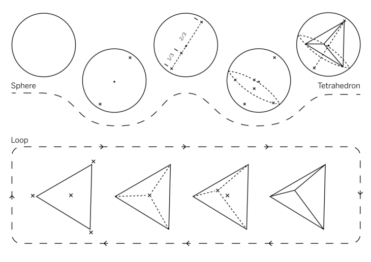 iterativemorpholologyscheme
