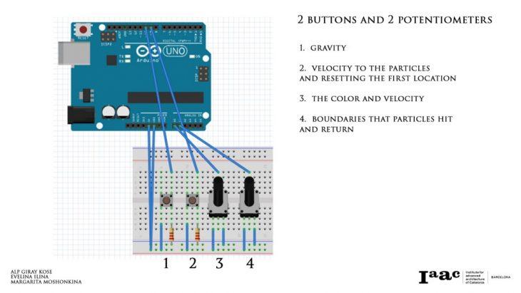 Arduino Scheme
