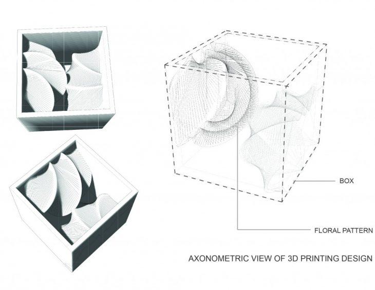abhignya-explosion-3d-printing