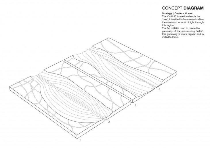 conceptdiagram