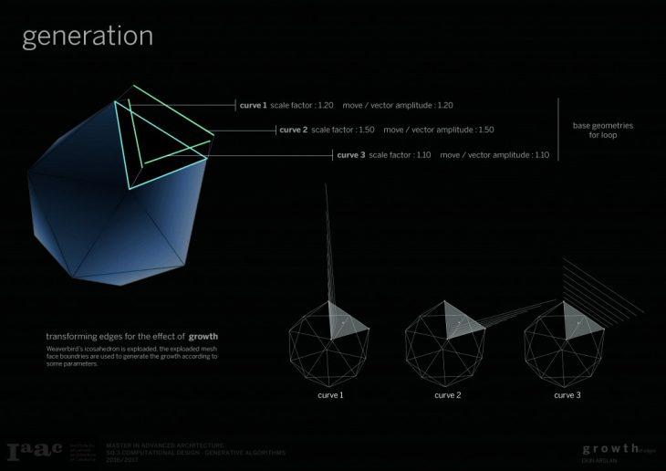 generative-recursivty-2