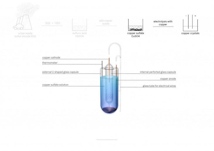 Apparatus Diagram