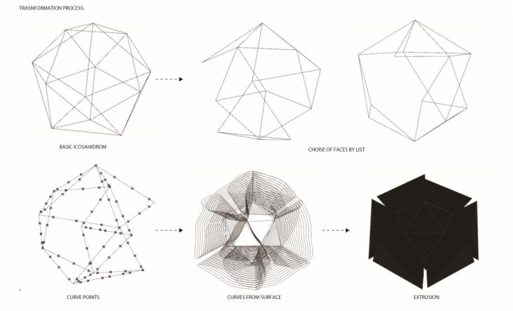 icosahidrom3-pdf