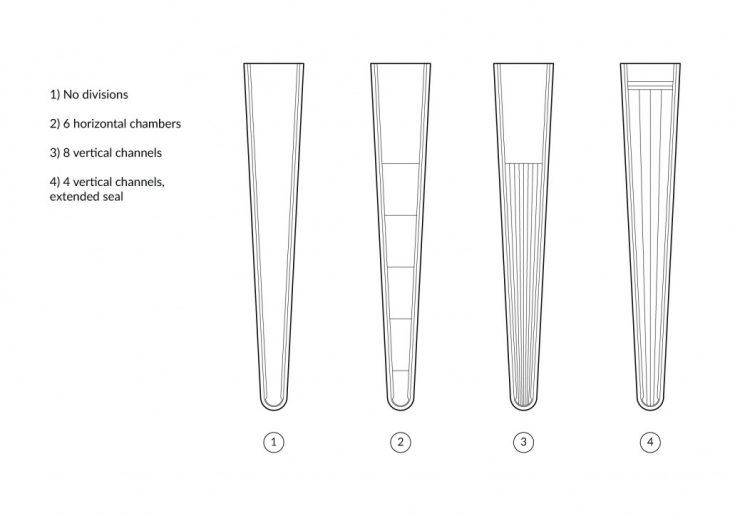 prototype-sealing-variations