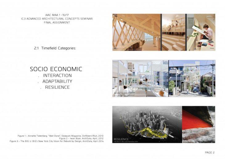 Advanced Exhibitions 3
