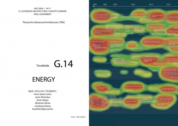 Group14_Energy
