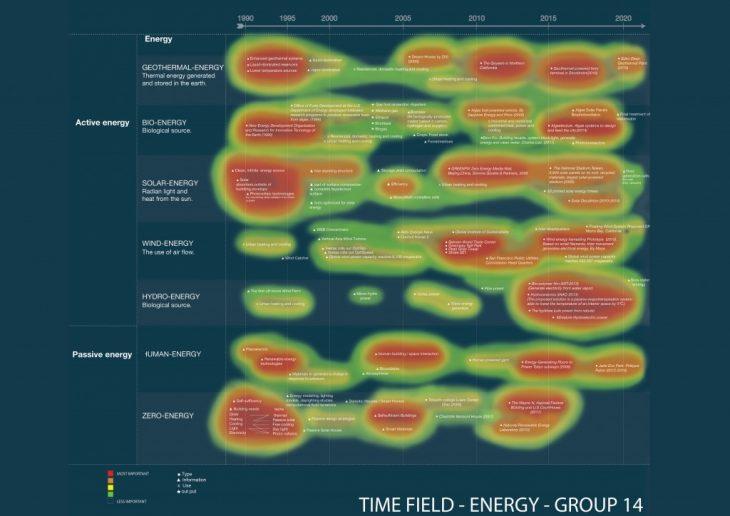 Group14_Energy4
