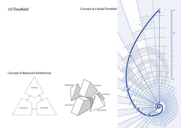 Theory Presentation4