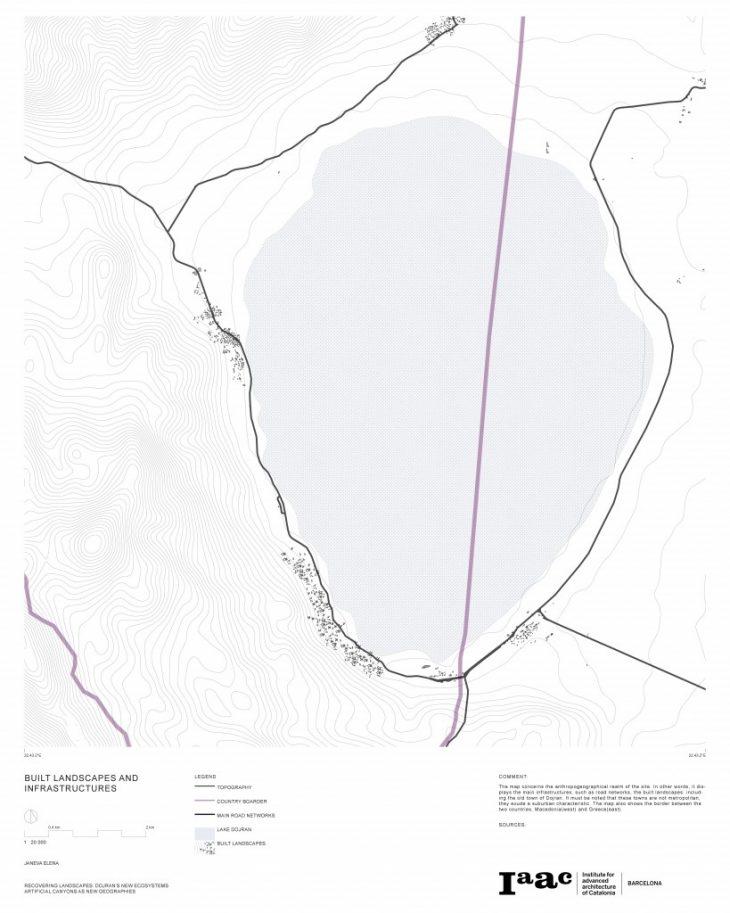 Recanyoning Dojrans Ecosystem