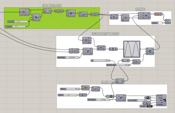 Rotating facade animation Script