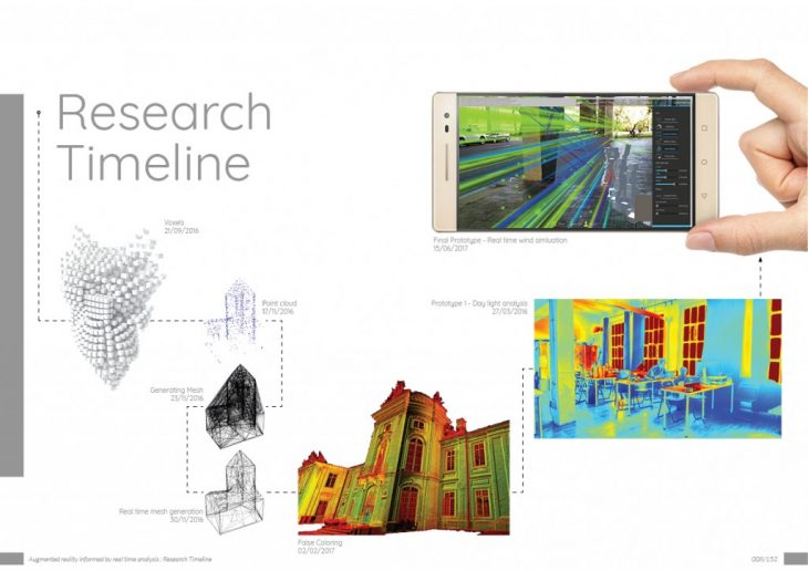 Master thesis augmented reality