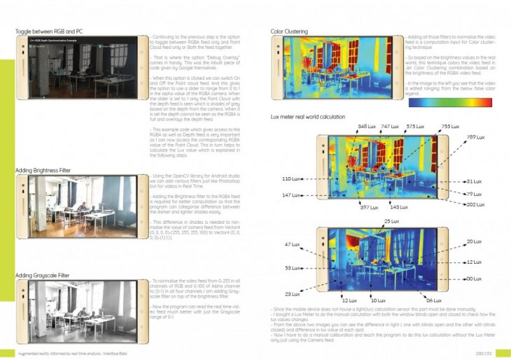 Augmented reality architecture thesis