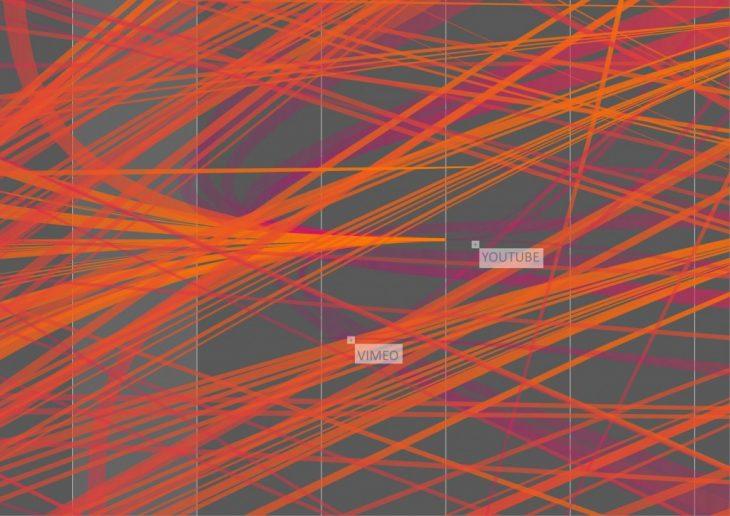 Communication Timefield - Zoom-In
