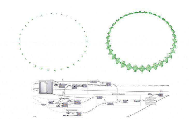 Phi - Base rotating installation – IAAC Blog