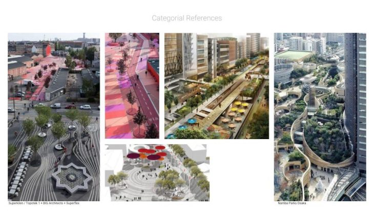 References - Wide Street / Urbanization.org