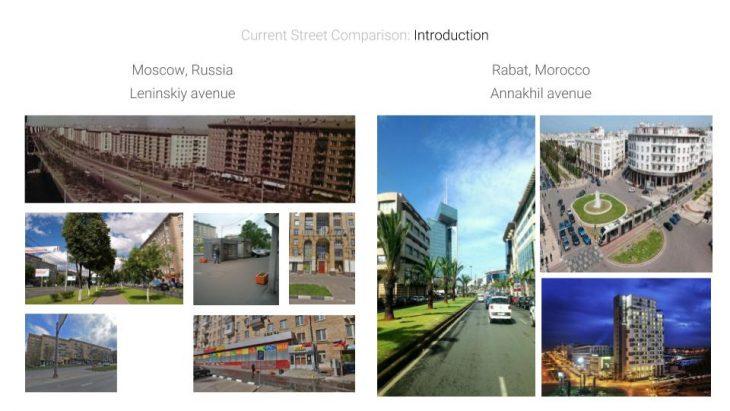 Comparison Pictures - Wide Street / Urbanization.org