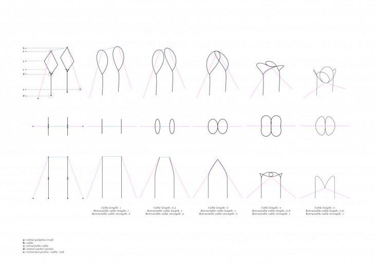 4d structures  u2013 iaac blog