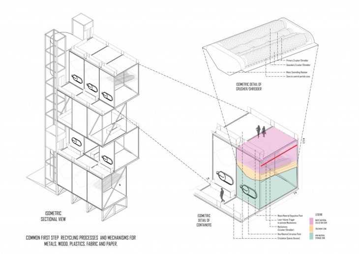 Isometric showing internal Processes and Details