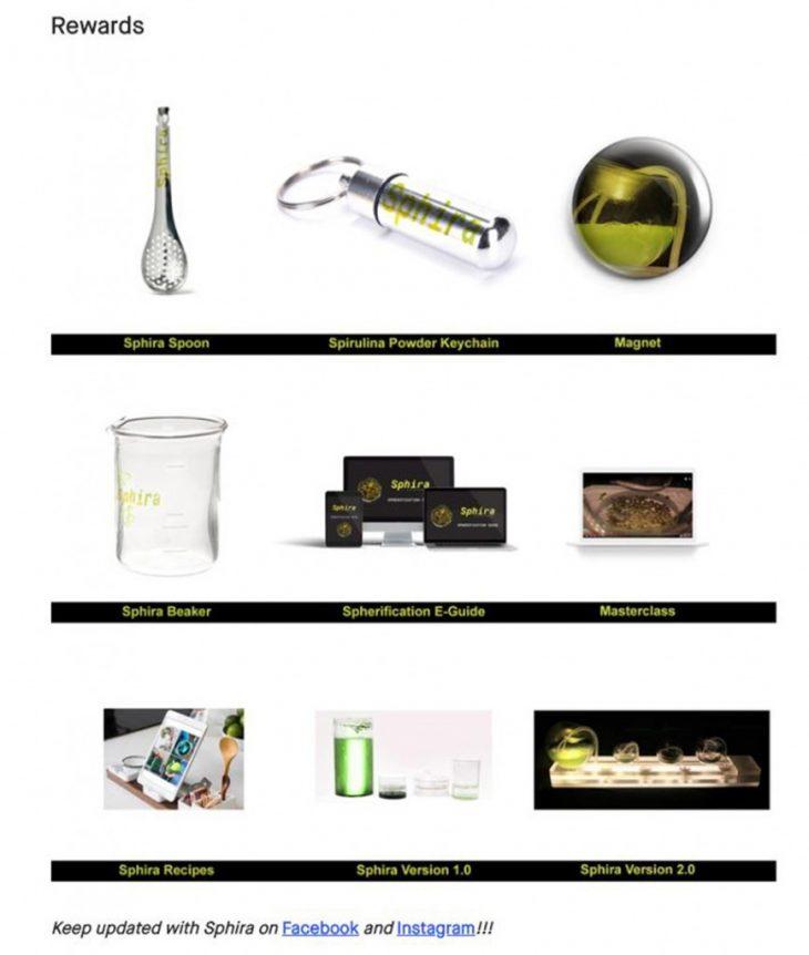 The Kickstarter Rewards
