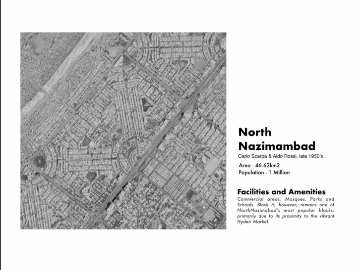 Urban Fabrics   Karachi   Pakistan – IAAC Blog