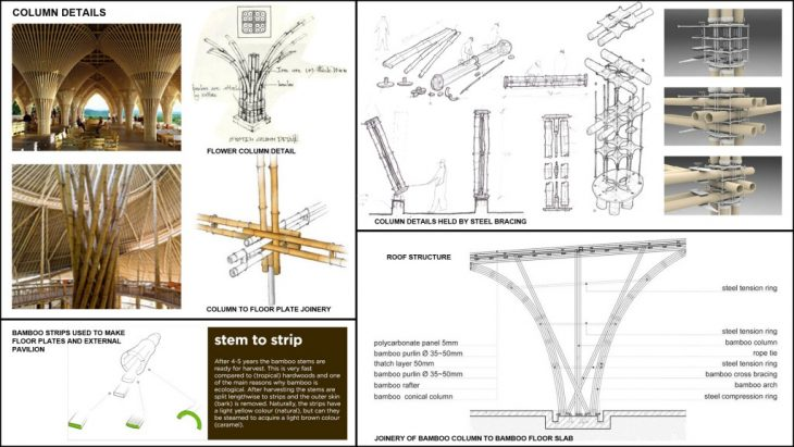 Tower Of Innovation Bamboo Highrise Self Sufficient