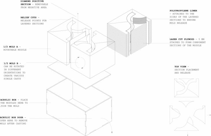 DIGITAL FABRICATION / LASER Interference – IAAC Blog