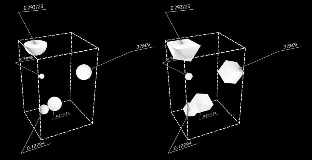 Intraspace | Python - Symbols