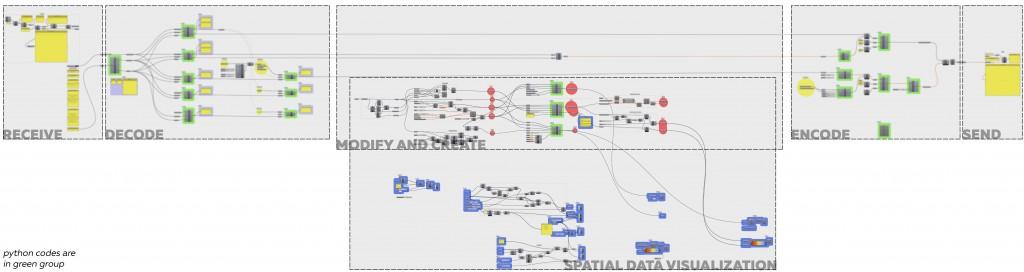 Intraspace | Script Diagram