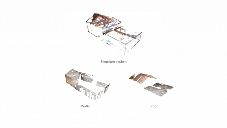 ROBOTIC SCANNING FOR ARCHITECTURAL DATA EXTRACTION, ANALYSIS AND