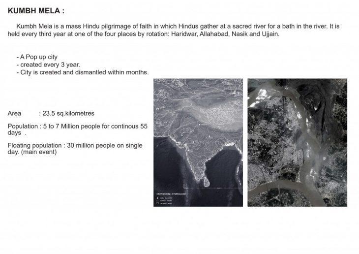 PREFABRICATED CITY (KUMBH MELA)- X URBAN DESIGN – IAAC Blog