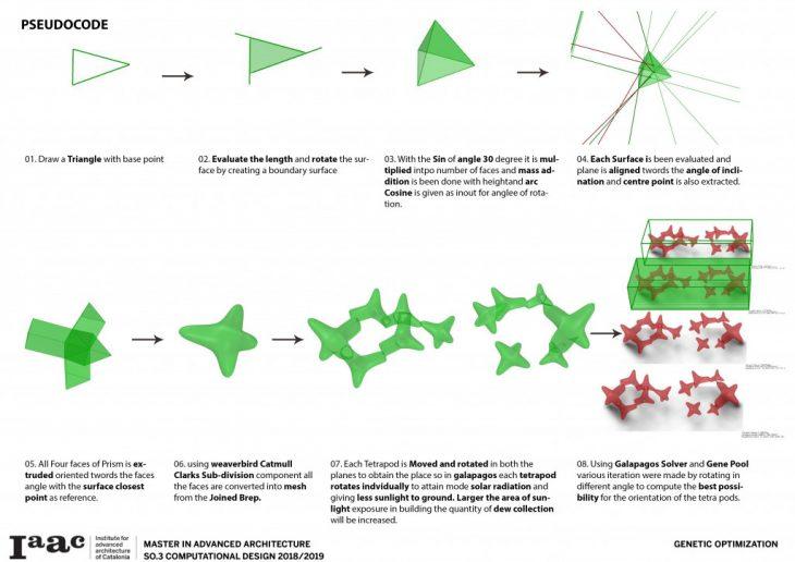 Dew Collector // GENETIC OPTIMIZATION – IAAC Blog