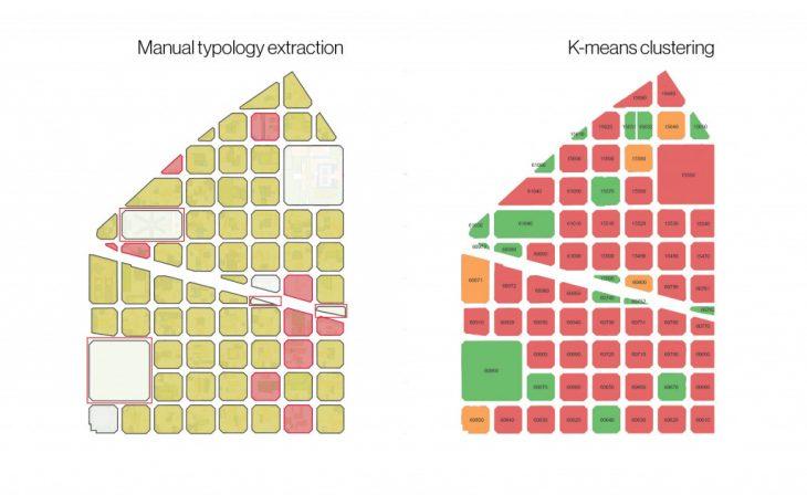 AI_in_Urbanism_II_comparison
