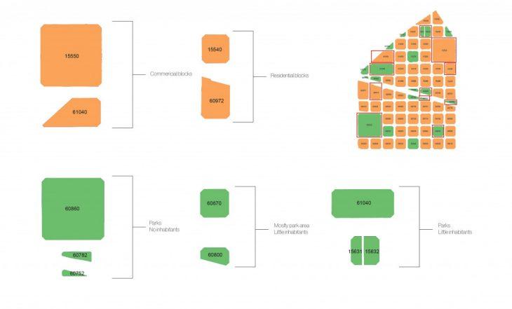 AI_in_Urbanism_II_2_clusterss