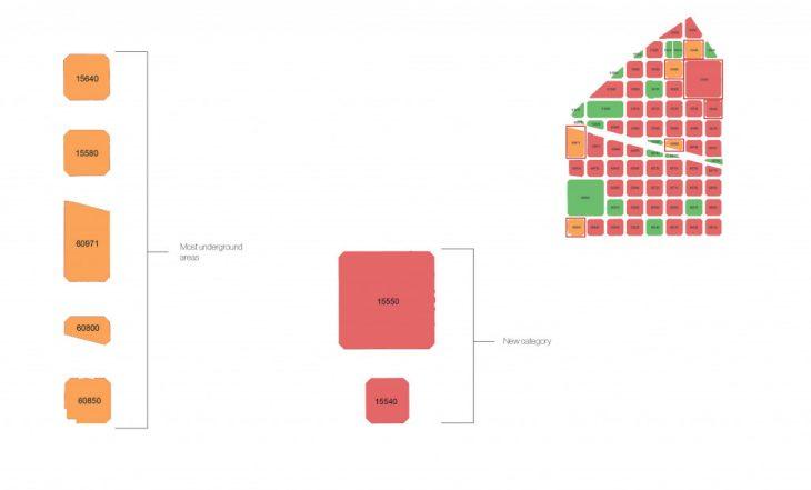 AI_in_Urbanism_II_3_clusters