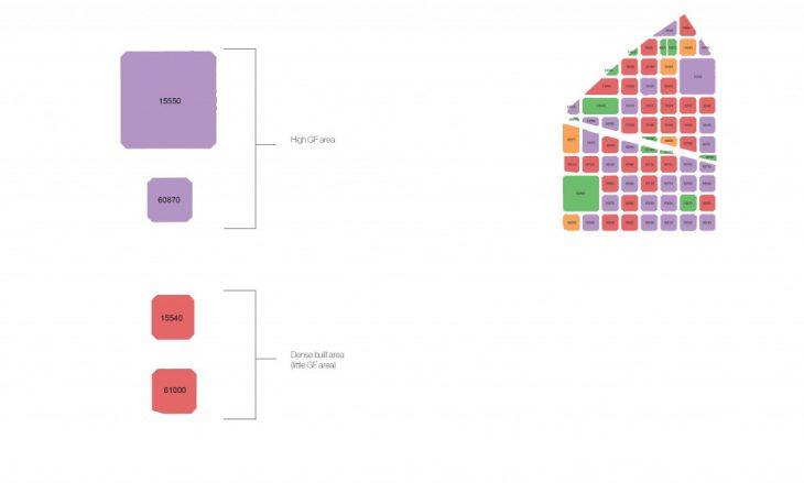 AI_in_Urbanism_II_4_clusters