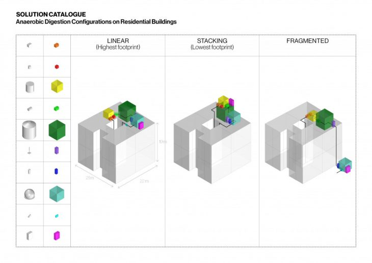 barricycle_module-configuration-on-building