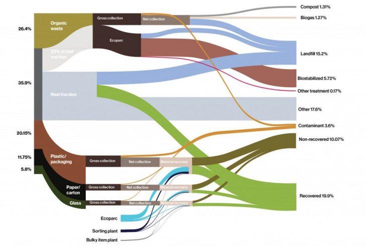 barricycle_sankey-diagram