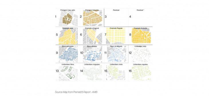 barricycle_urban-typologies-barcelona