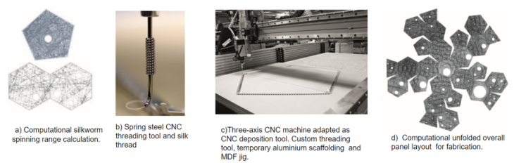 a) Computational silkworm spinning range calculation. b) Spring steel CNC threading tool and silk thread c)Three-axis CNC machine adapted as CNC deposition tool. Custom threading tool, temporary aluminium scaffolding and MDF jig. d) Computational unfolded overall panel layout for fabrication.NERI OCMAN, SILK PAVILION TECHNOLOGY USED