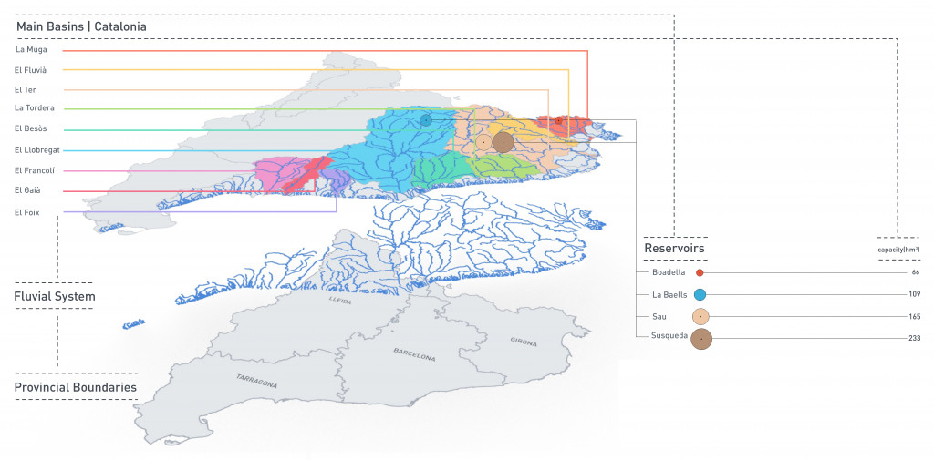 river basin, reservoir, analysis, data visualization, open data, digital tools, river renaturing, QGIS