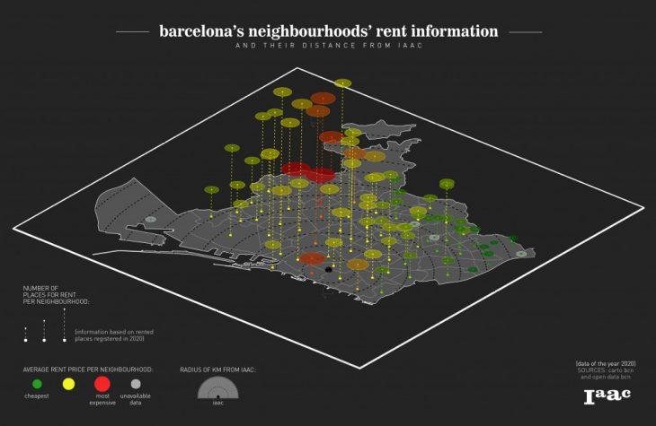 Barcelona's neighbourhoods rent information