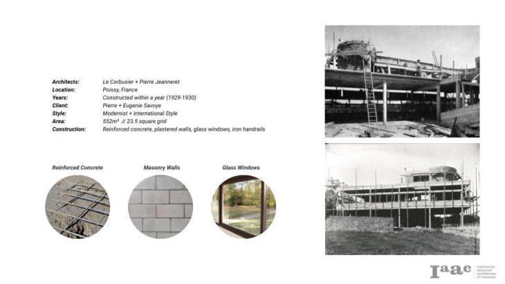 Description of Villa Savoye and Construction Materials