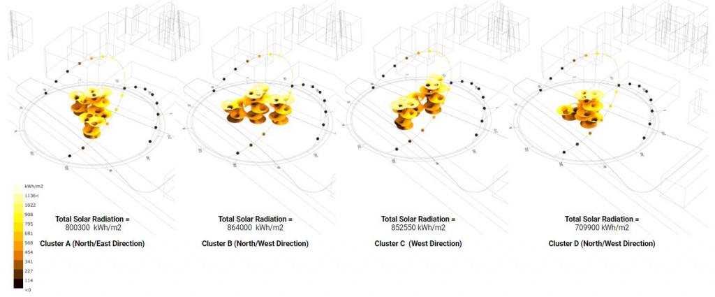 Hesham Shawqy, Felipe Romero, Aleksandra Jastrzebska, Minimal surfaces, design, rhino, grasshopper, parametric, masters, MACAD, architecture, view, optimization, digital architecture, computational design,