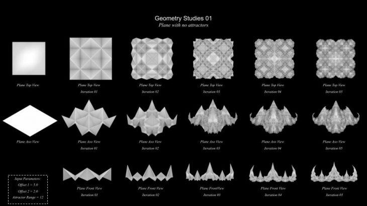 DragonSkin: Python Mesh Subdivision Geometry Studies2