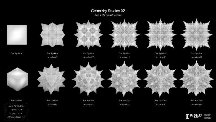 DragonSkin: Python Mesh Subdivision Geometry Studies3
