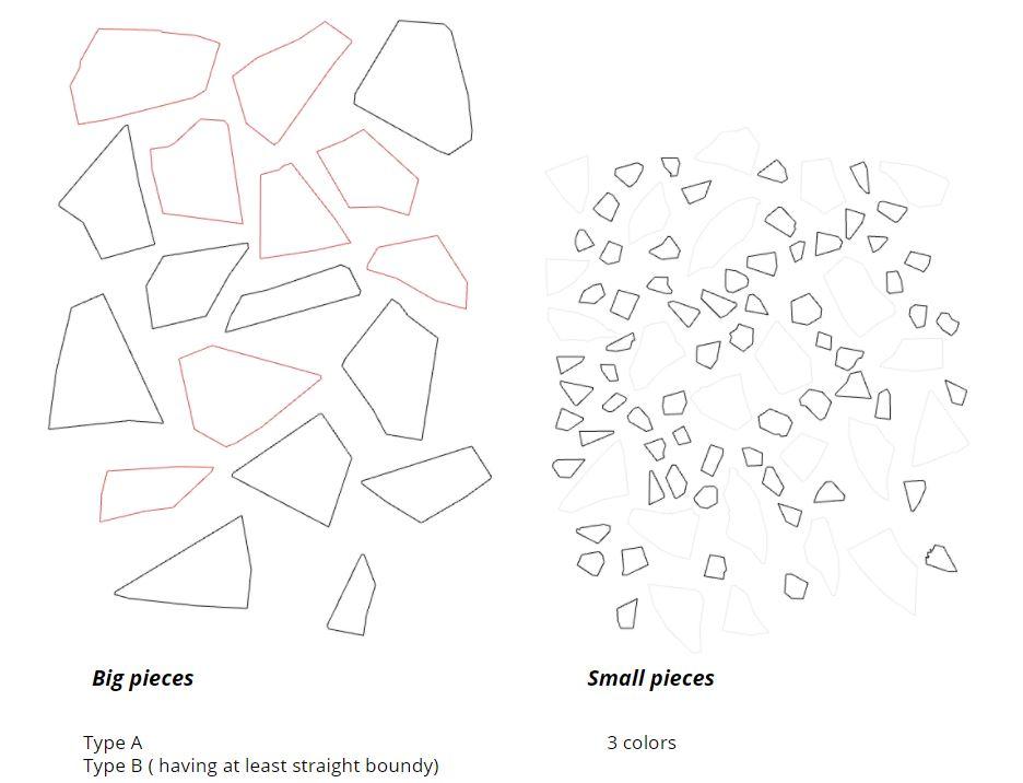 Design concept - contours