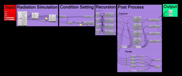 Diagram, Recursion, Sierpinski Triangle,Grasshopper, Iaac, Computational Design, MAA01 liang mayuqi,Rhino