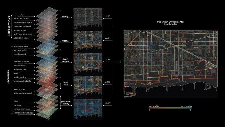 Pedestrian index - maps