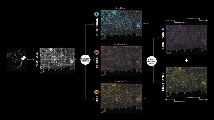 Classified transport modes maps