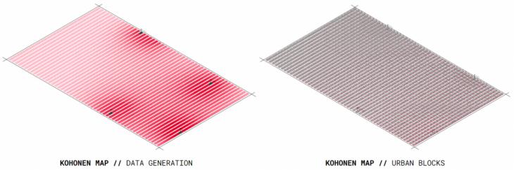 SOM - Kohonen maps